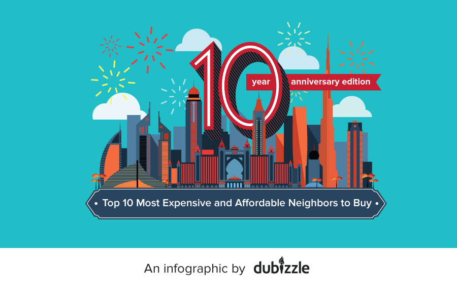 Top 10 most expensive & affordable neighborhoods to buy