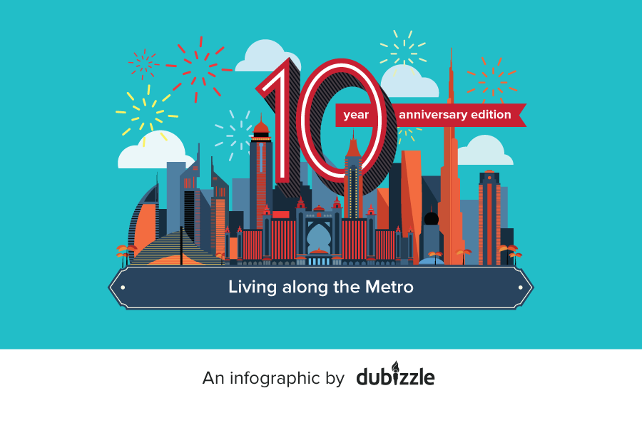 Living along the metro – places to buy and rent